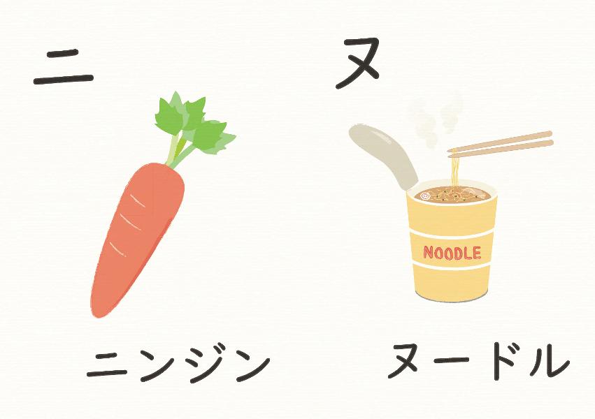 カタカナ-えほん ニ-ヌ