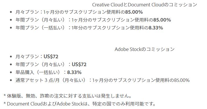 Adobe アフィリエイトプログラム コミッション