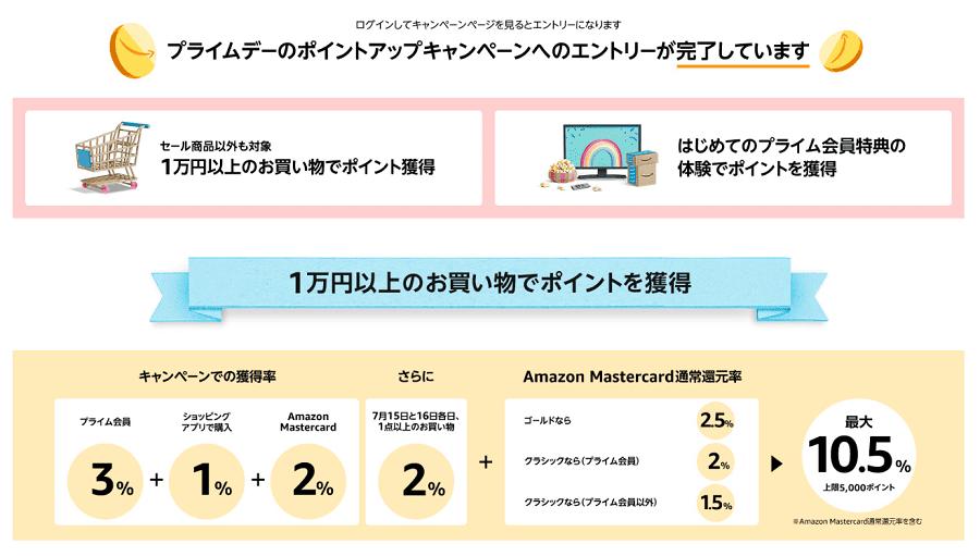 アマゾンプライム-ポイントアップキャンペーン(2019)