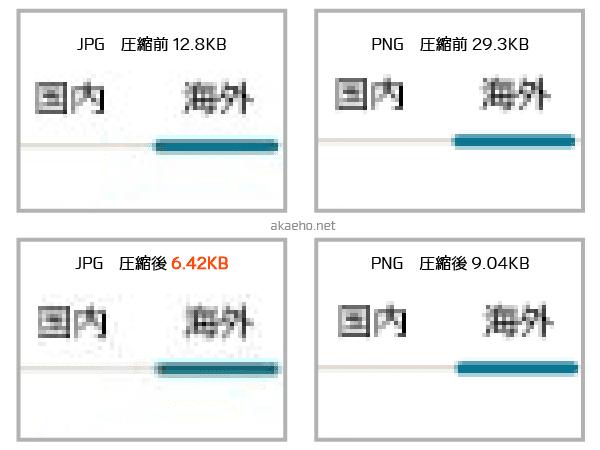 JPG/PNG/圧縮JPG/圧縮PNGデータサイズの比較-ブラウザのスクリーンショットイメージ