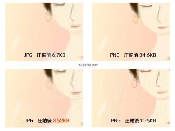 グラデーションや半透明を使用したイラスト