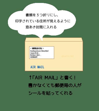 エアメールの封筒の書き方