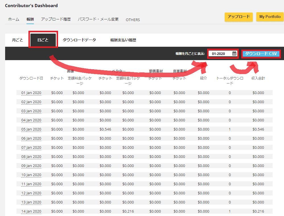 123RF報酬詳細csvダウンロード